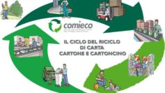 Il Tour Palacomieco a Reggio Calabria